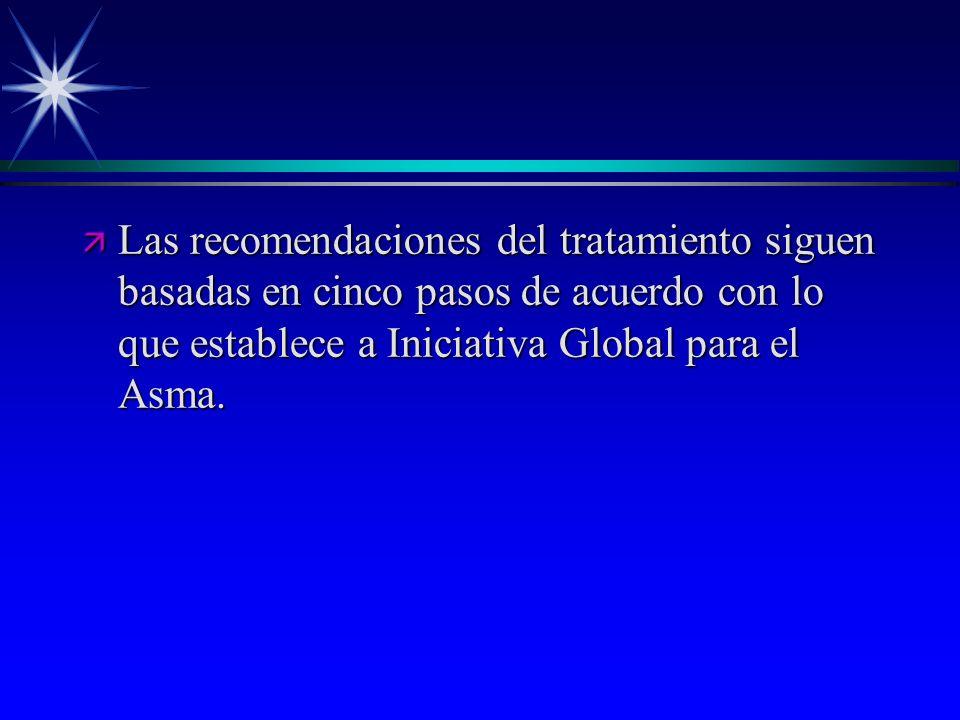 Las recomendaciones del tratamiento siguen basadas en cinco pasos de acuerdo con lo que establece a Iniciativa Global para el Asma.