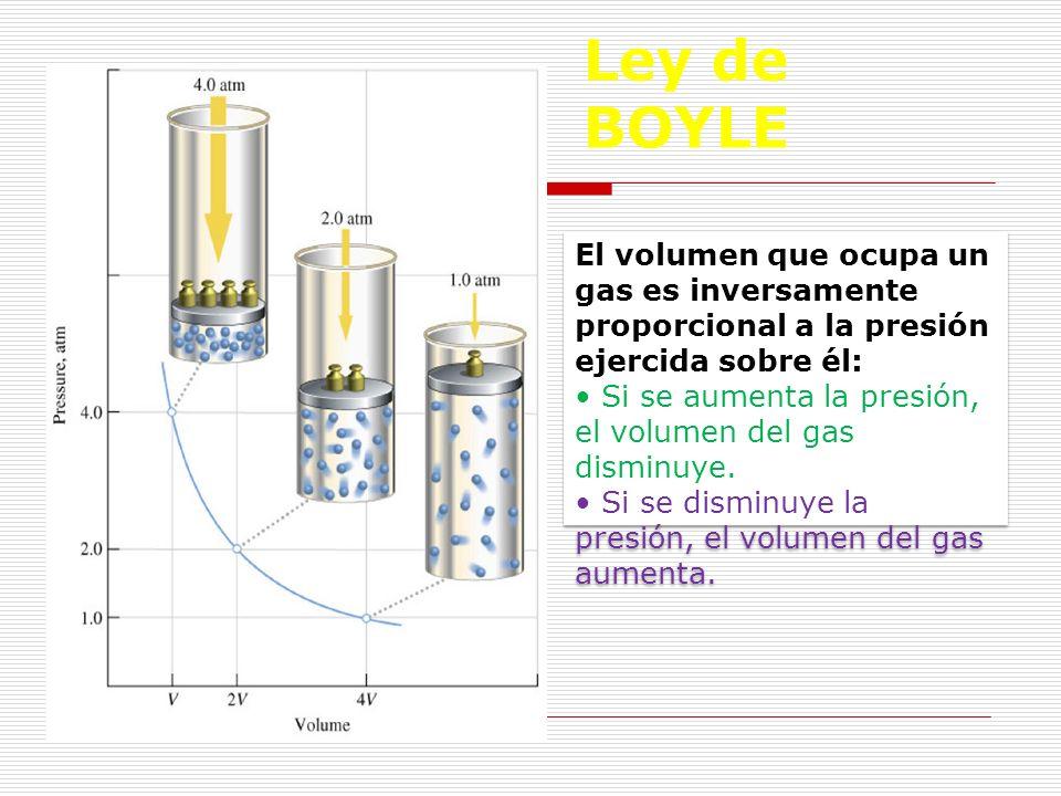 Ley de BOYLEEl volumen que ocupa un gas es inversamente proporcional a la presión ejercida sobre él: