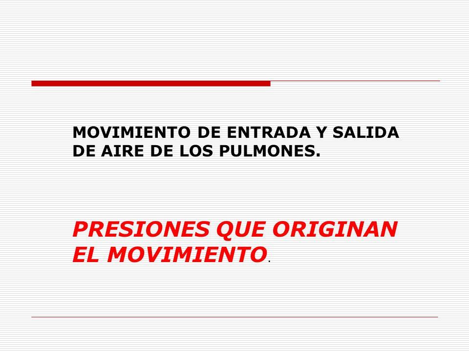 PRESIONES QUE ORIGINAN EL MOVIMIENTO.
