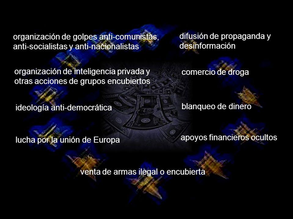 organización de golpes anti-comunistas, anti-socialistas y anti-nacionalistas