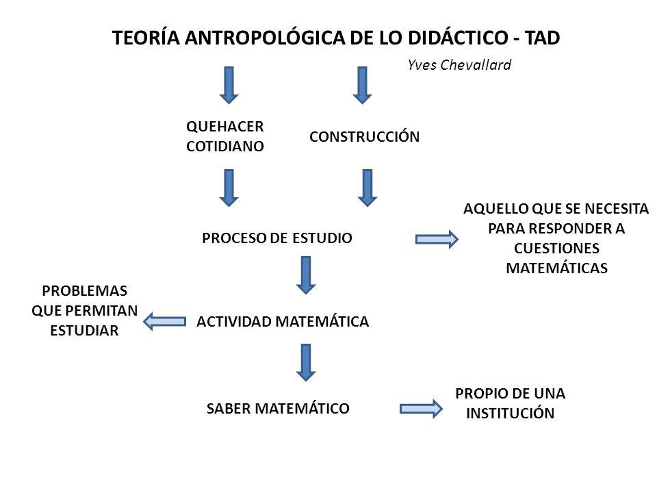 TEORÍA ANTROPOLÓGICA DE LO DIDÁCTICO - TAD