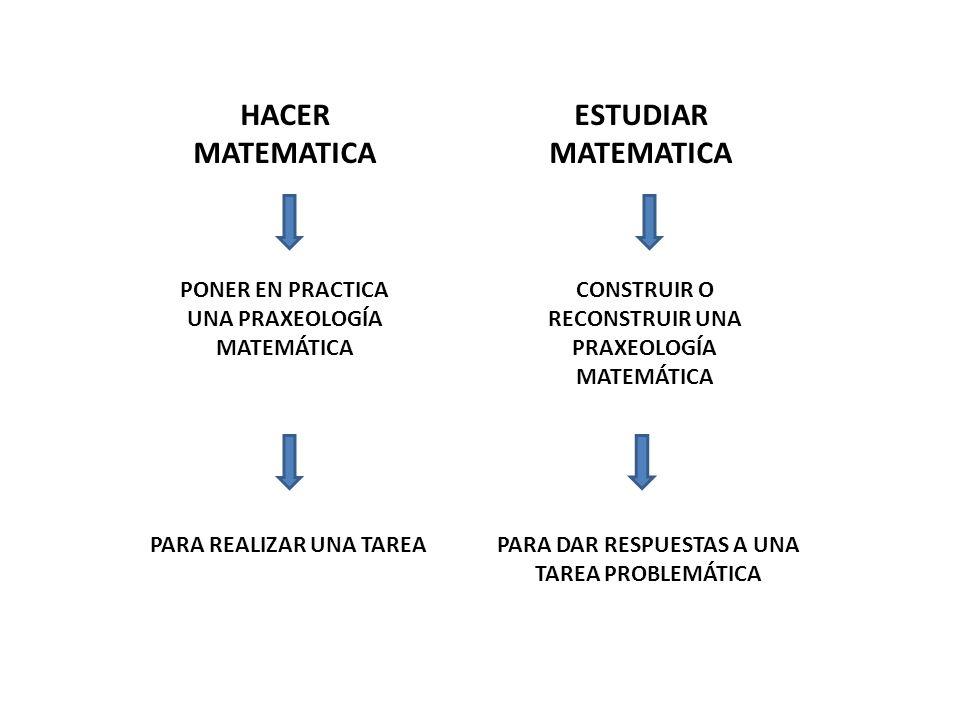 HACER MATEMATICA ESTUDIAR MATEMATICA