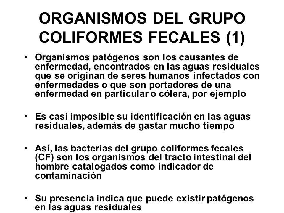 ORGANISMOS DEL GRUPO COLIFORMES FECALES (1)
