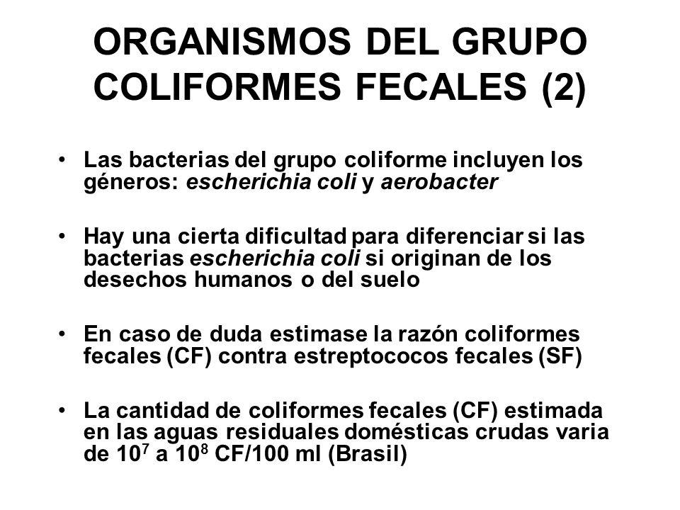 ORGANISMOS DEL GRUPO COLIFORMES FECALES (2)