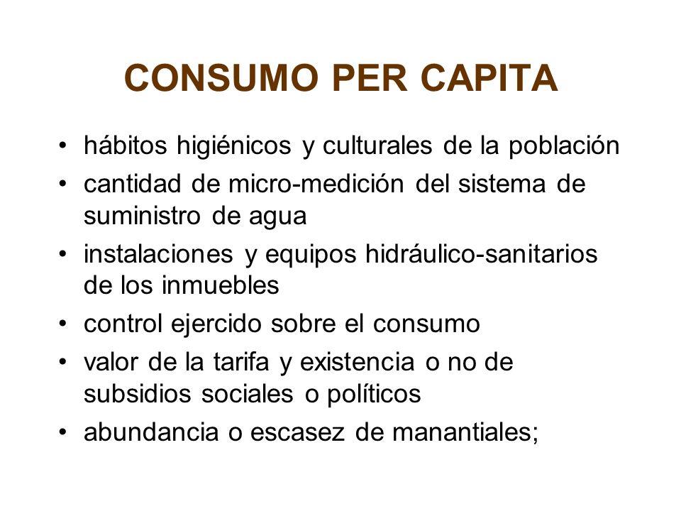 CONSUMO PER CAPITA hábitos higiénicos y culturales de la población