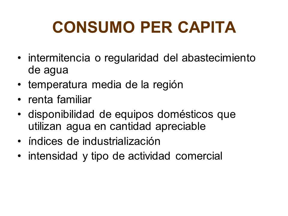 CONSUMO PER CAPITAintermitencia o regularidad del abastecimiento de agua. temperatura media de la región.