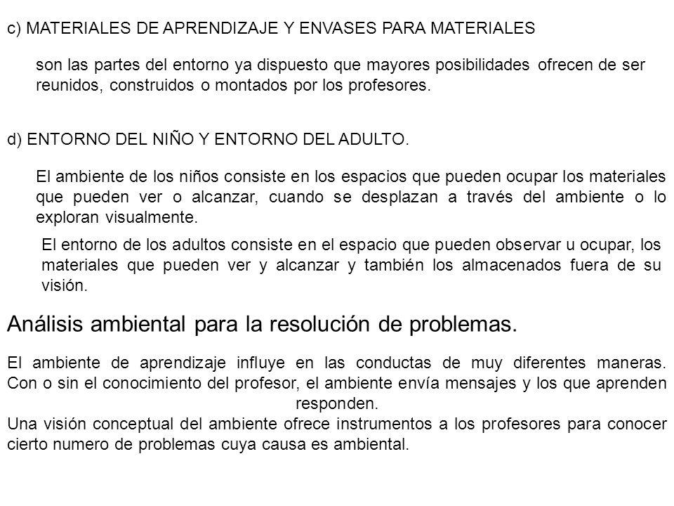 Análisis ambiental para la resolución de problemas.