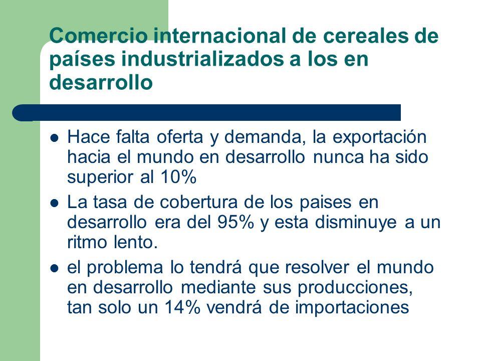 Comercio internacional de cereales de países industrializados a los en desarrollo