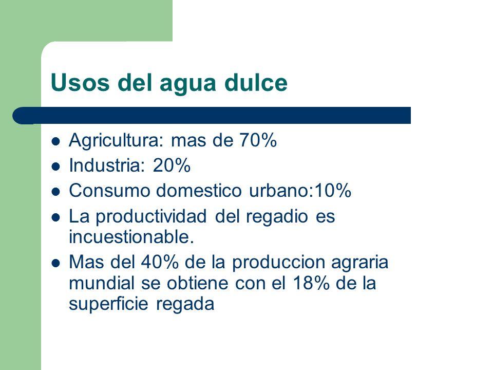 Usos del agua dulce Agricultura: mas de 70% Industria: 20%