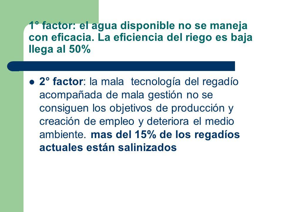 1° factor: el agua disponible no se maneja con eficacia
