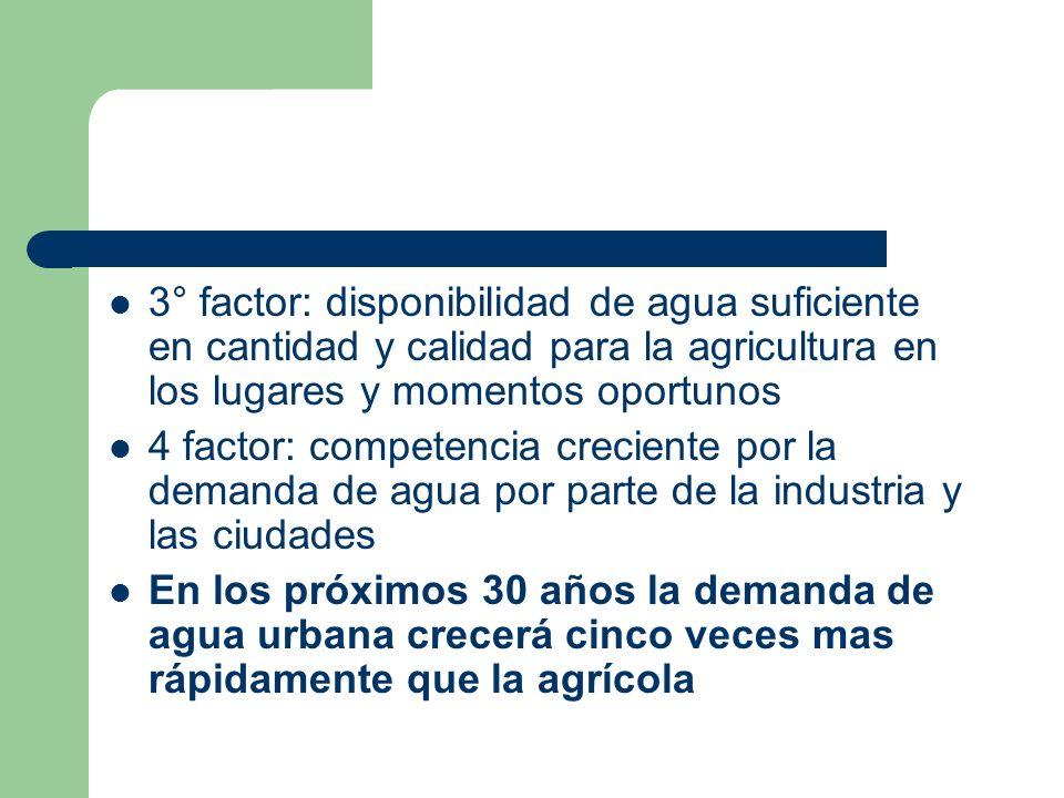 3° factor: disponibilidad de agua suficiente en cantidad y calidad para la agricultura en los lugares y momentos oportunos
