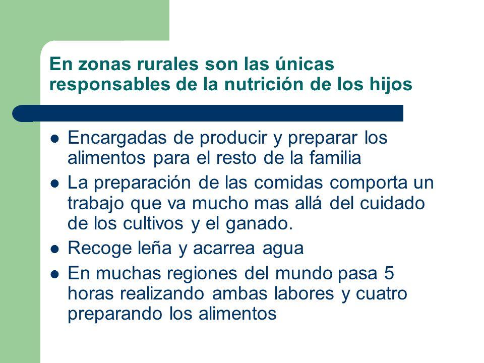En zonas rurales son las únicas responsables de la nutrición de los hijos