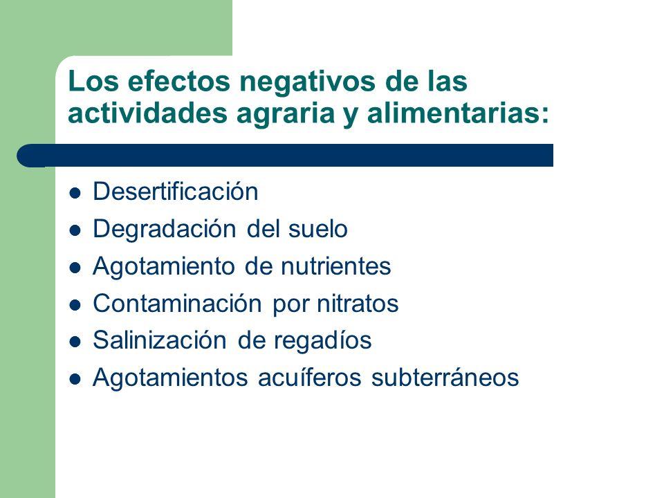 Los efectos negativos de las actividades agraria y alimentarias: