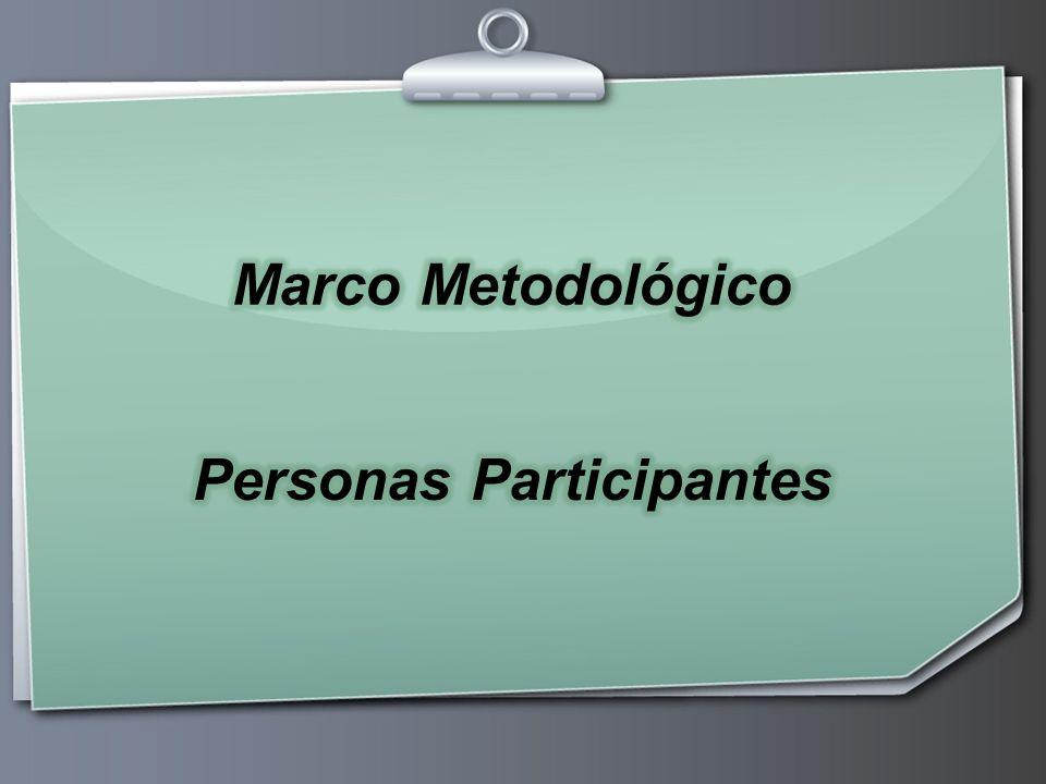 Personas Participantes