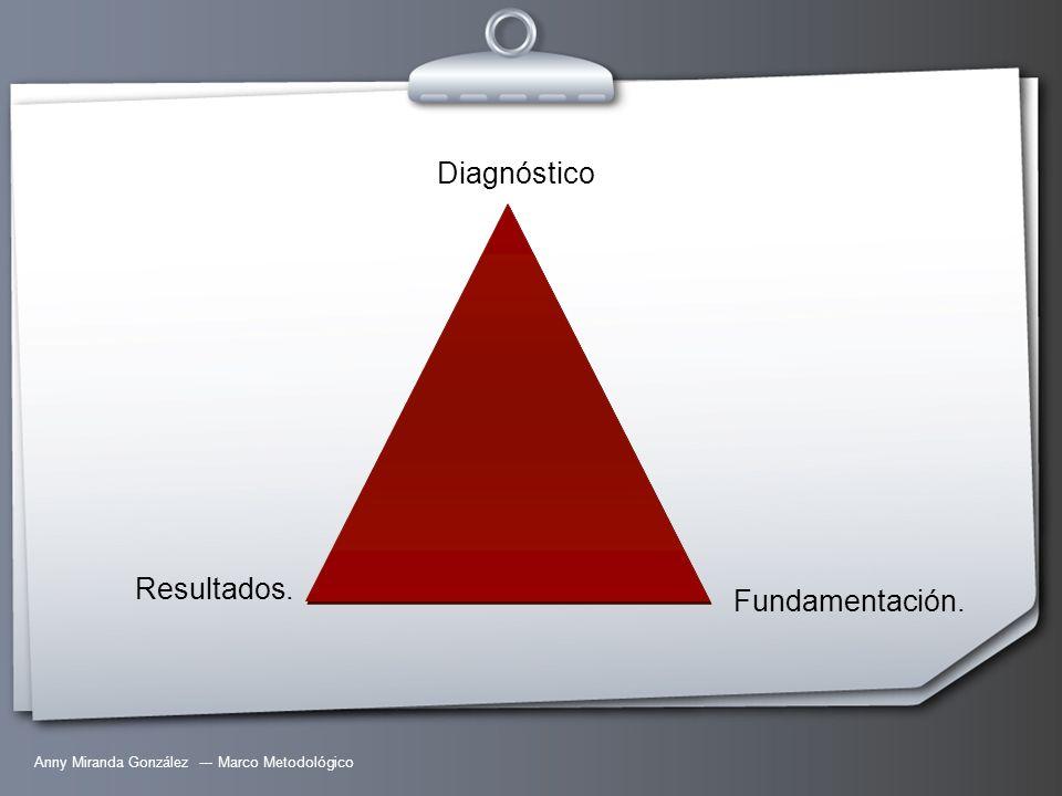 Diagnóstico Resultados. Fundamentación.