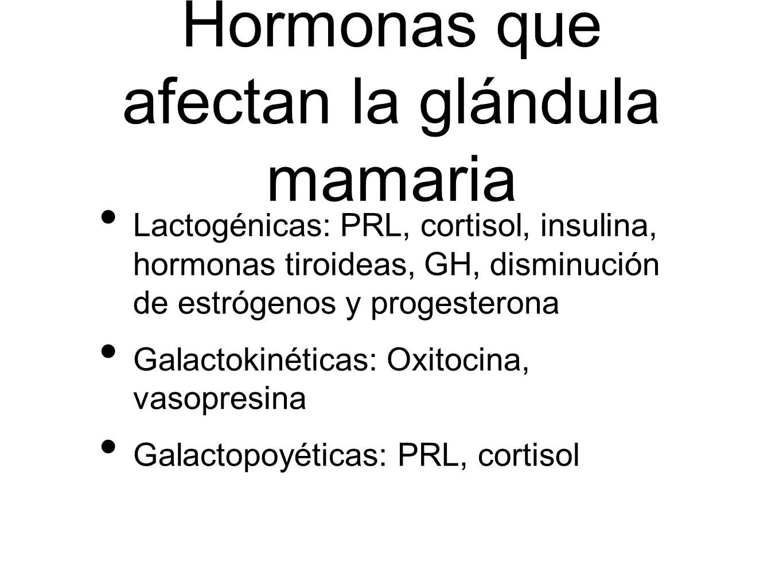 Hormonas que afectan la glándula mamaria
