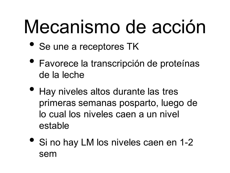 Mecanismo de acción Se une a receptores TK