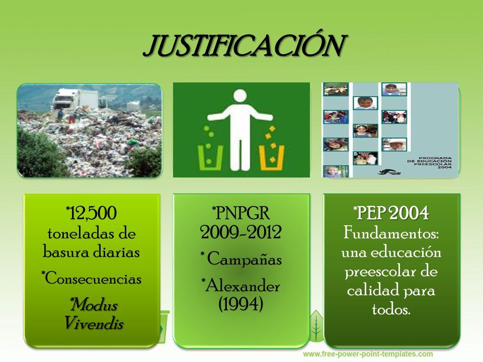 JUSTIFICACIÓN *12,500 toneladas de basura diarias *Consecuencias