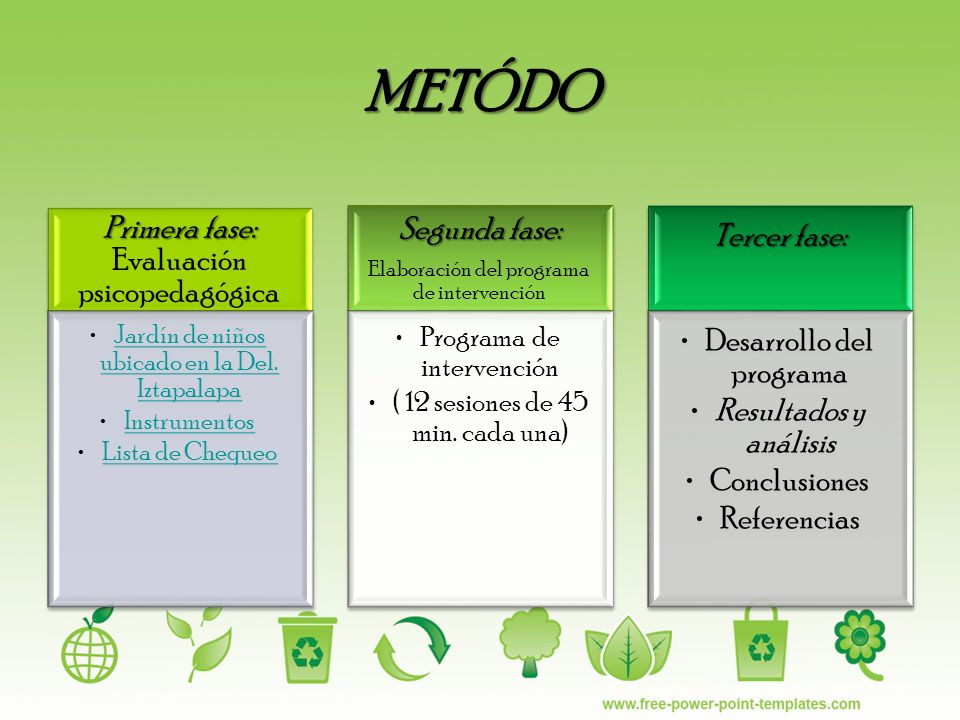 METÓDO Primera fase: Evaluación psicopedagógica Segunda fase:
