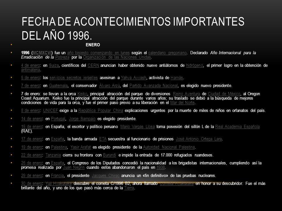FECHA DE ACONTECIMIENTOS IMPORTANTES DEL AÑO 1996.