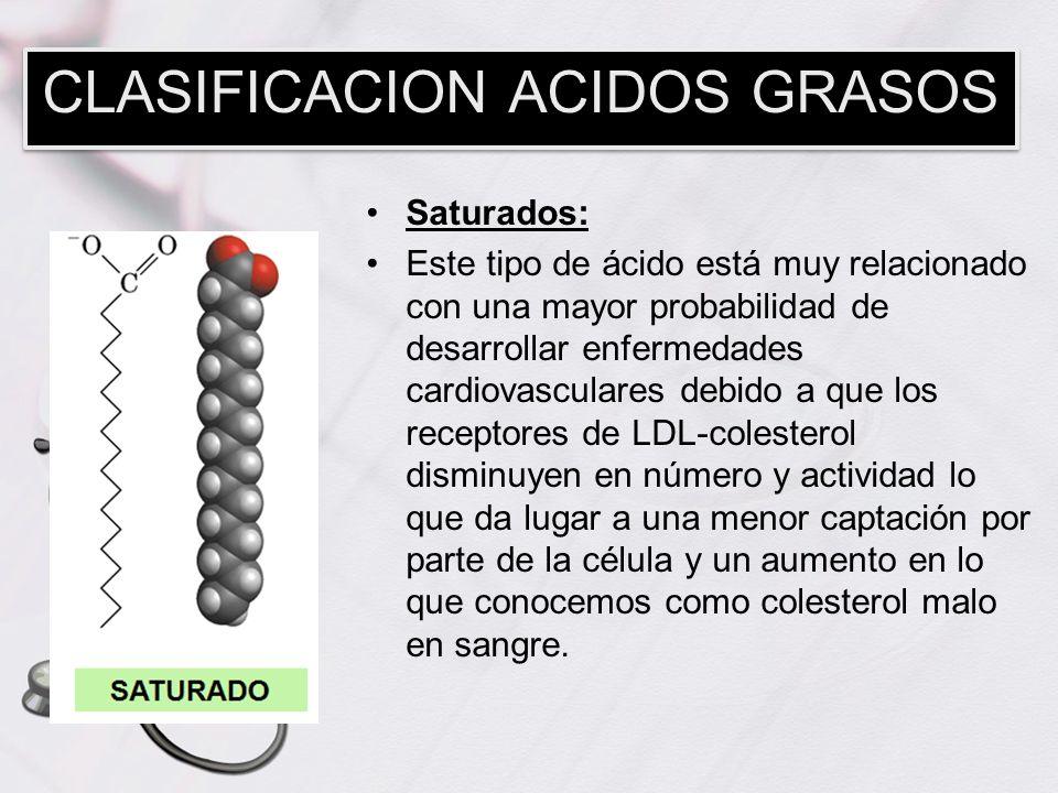 CLASIFICACION ACIDOS GRASOS