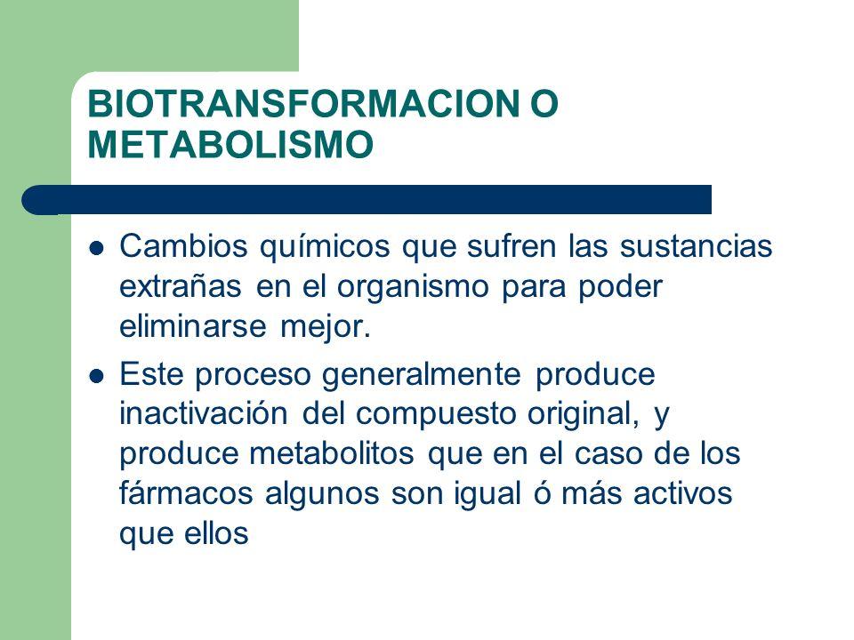 BIOTRANSFORMACION O METABOLISMO