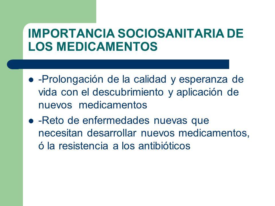 IMPORTANCIA SOCIOSANITARIA DE LOS MEDICAMENTOS