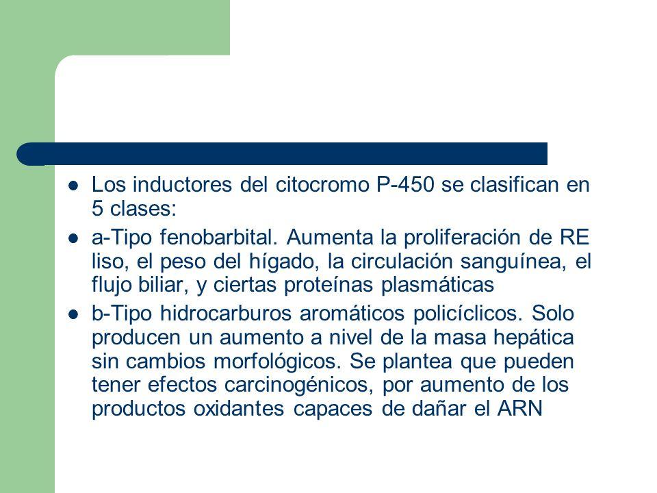 Los inductores del citocromo P-450 se clasifican en 5 clases: