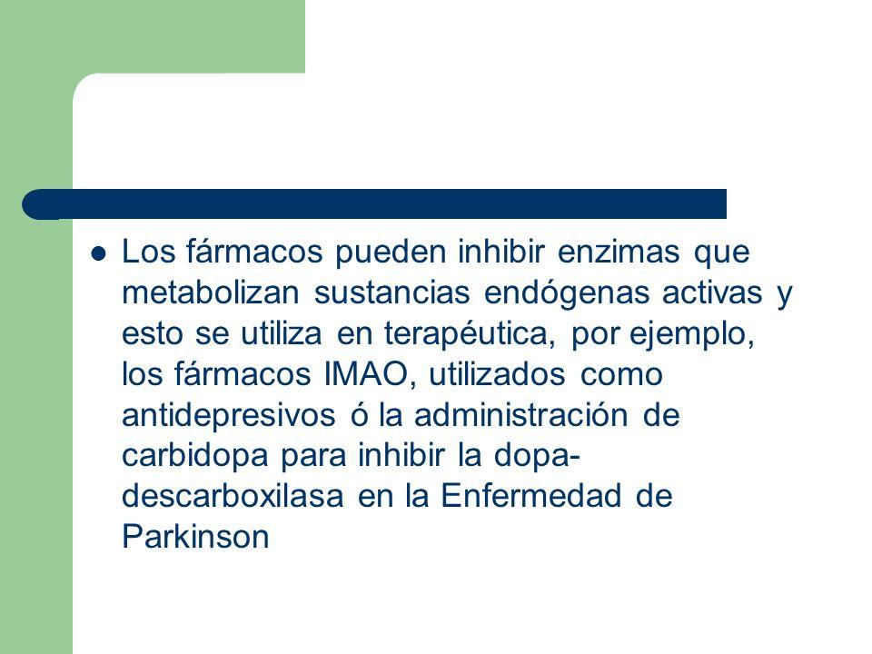 Los fármacos pueden inhibir enzimas que metabolizan sustancias endógenas activas y esto se utiliza en terapéutica, por ejemplo, los fármacos IMAO, utilizados como antidepresivos ó la administración de carbidopa para inhibir la dopa-descarboxilasa en la Enfermedad de Parkinson