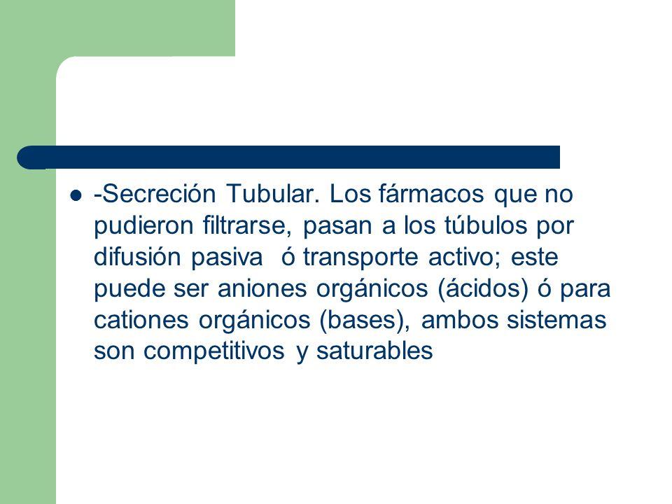 -Secreción Tubular.