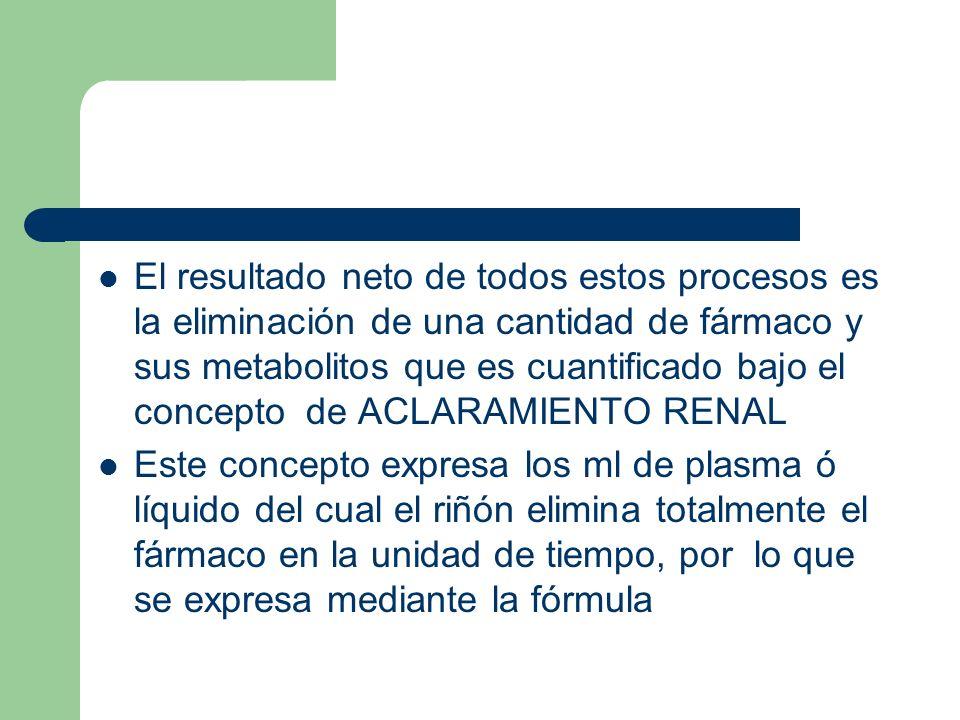 El resultado neto de todos estos procesos es la eliminación de una cantidad de fármaco y sus metabolitos que es cuantificado bajo el concepto de ACLARAMIENTO RENAL