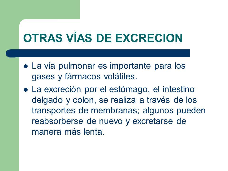 OTRAS VÍAS DE EXCRECION