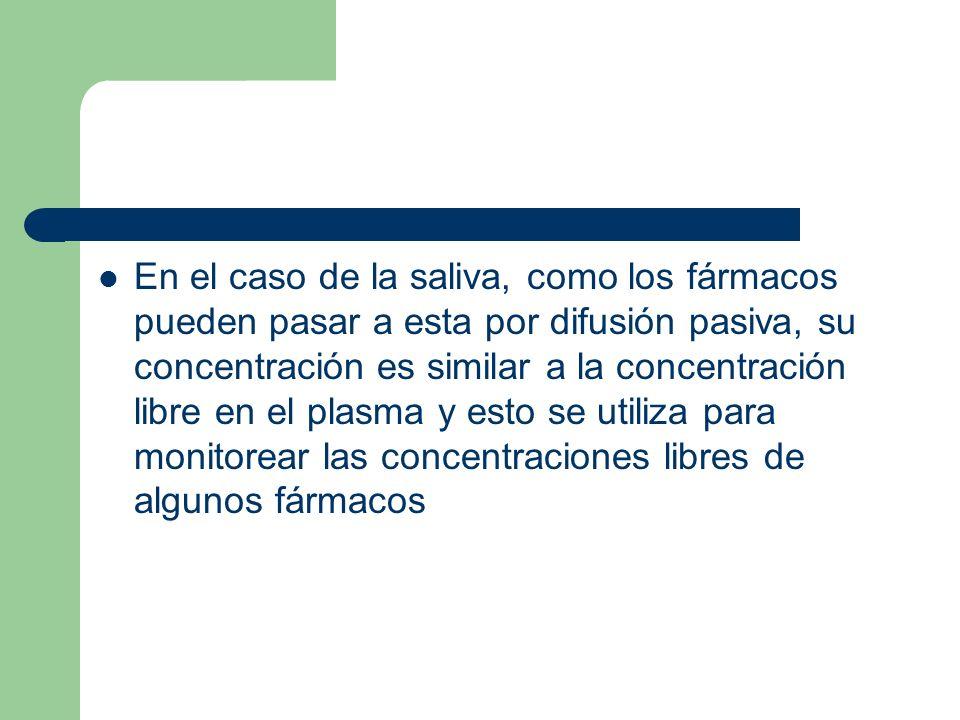 En el caso de la saliva, como los fármacos pueden pasar a esta por difusión pasiva, su concentración es similar a la concentración libre en el plasma y esto se utiliza para monitorear las concentraciones libres de algunos fármacos
