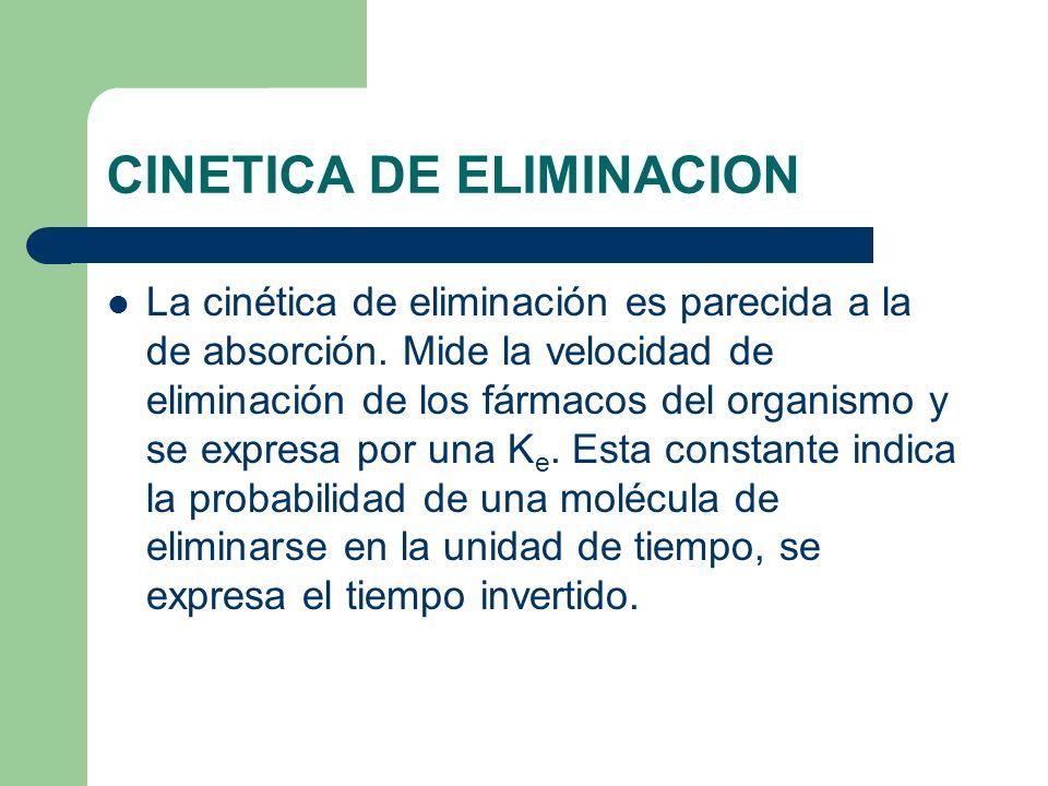 CINETICA DE ELIMINACION