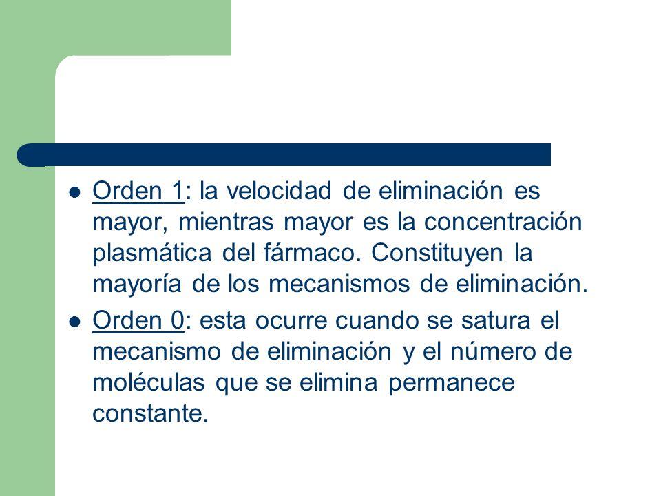 Orden 1: la velocidad de eliminación es mayor, mientras mayor es la concentración plasmática del fármaco. Constituyen la mayoría de los mecanismos de eliminación.