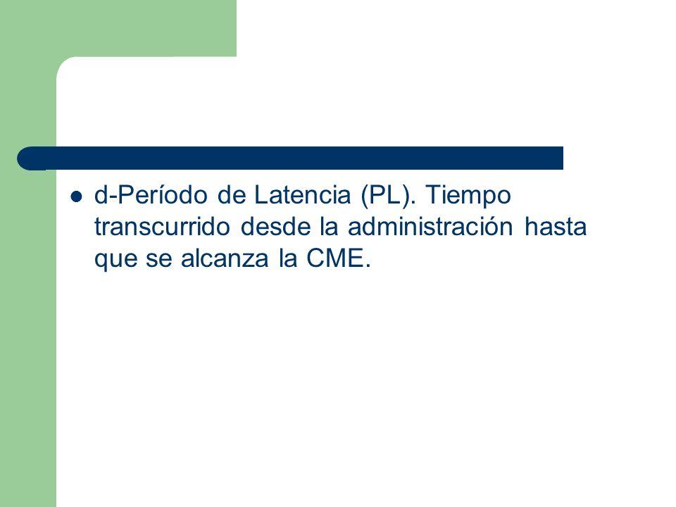d-Período de Latencia (PL)