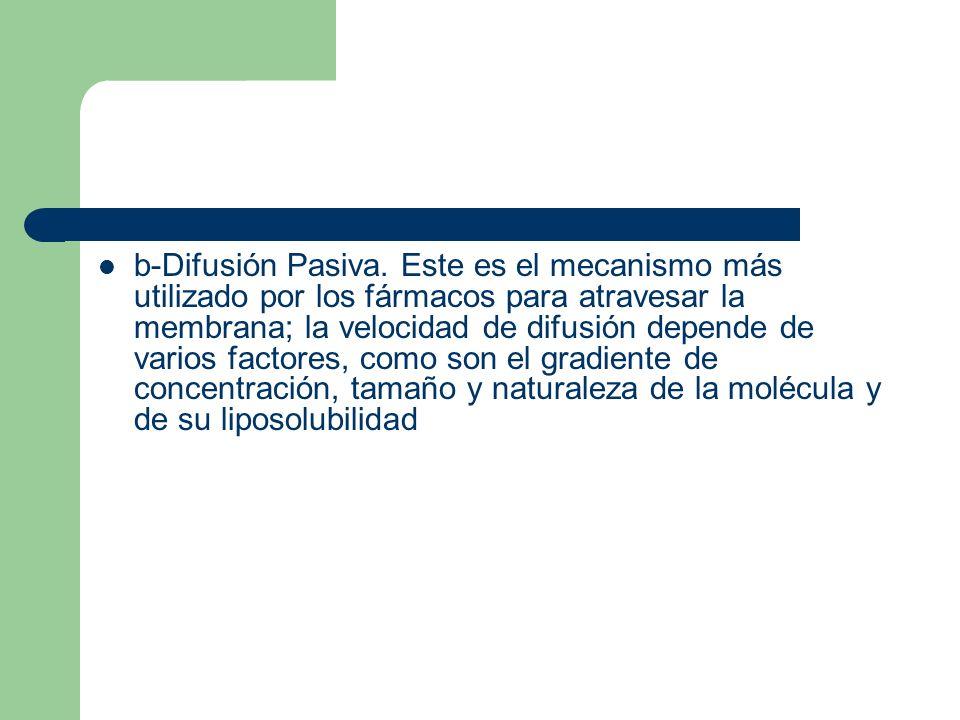 b-Difusión Pasiva.