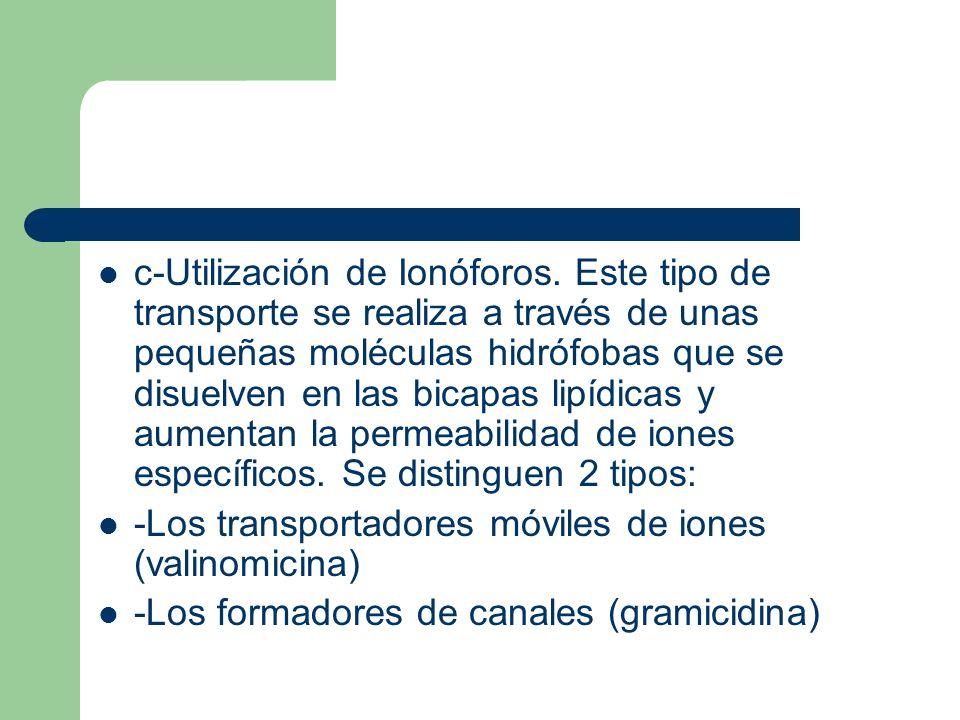 c-Utilización de Ionóforos