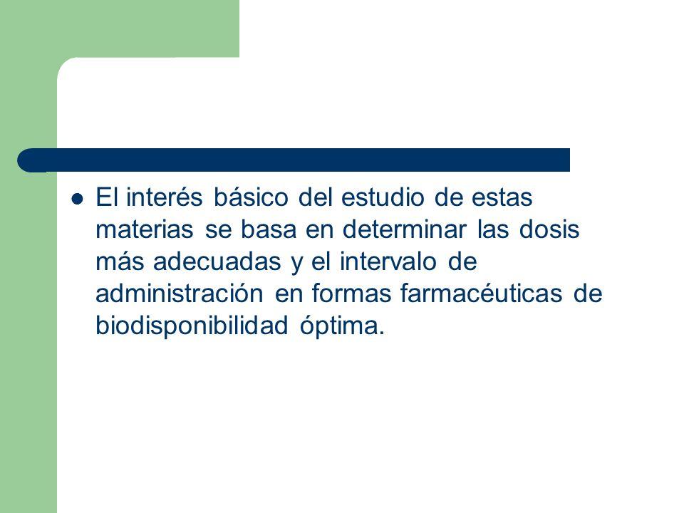 El interés básico del estudio de estas materias se basa en determinar las dosis más adecuadas y el intervalo de administración en formas farmacéuticas de biodisponibilidad óptima.