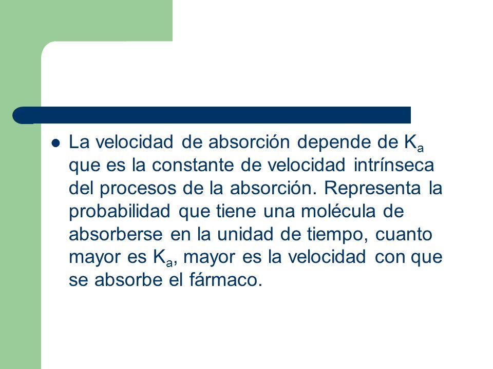 La velocidad de absorción depende de Ka que es la constante de velocidad intrínseca del procesos de la absorción.
