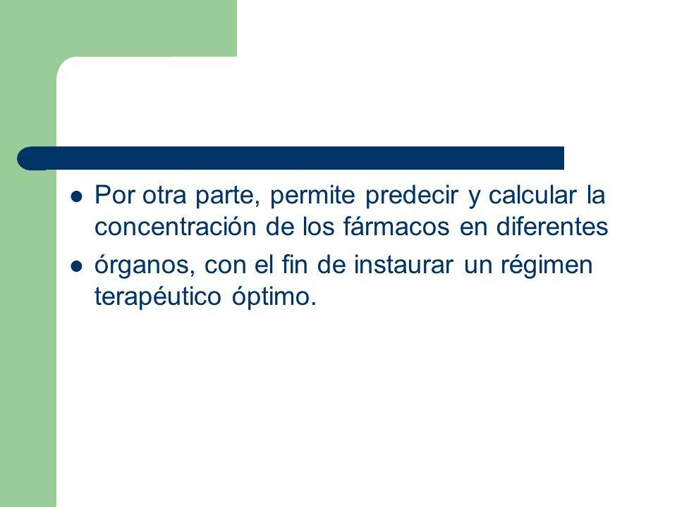 Por otra parte, permite predecir y calcular la concentración de los fármacos en diferentes