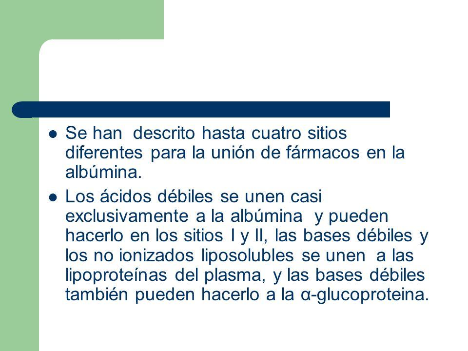 Se han descrito hasta cuatro sitios diferentes para la unión de fármacos en la albúmina.