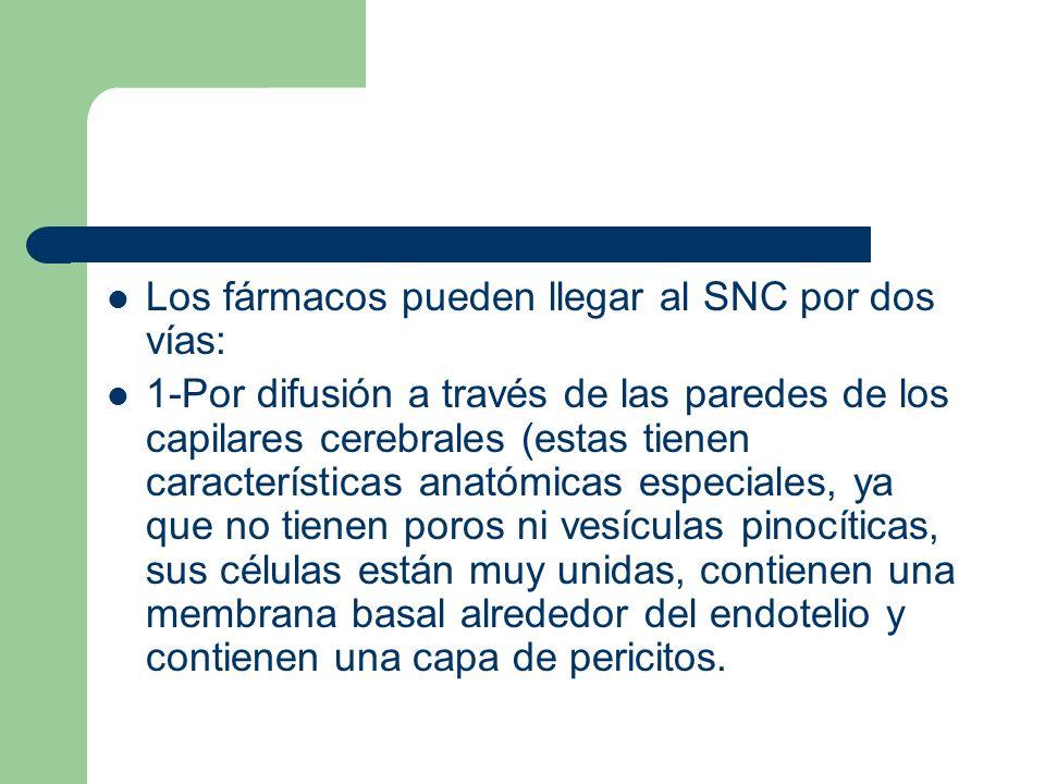 Los fármacos pueden llegar al SNC por dos vías:
