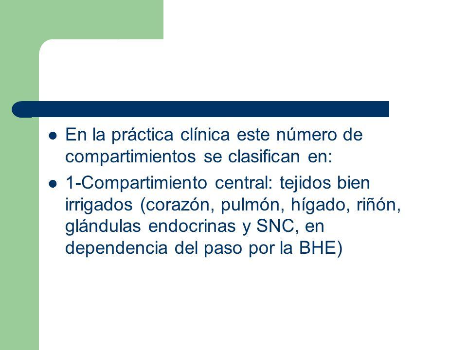 En la práctica clínica este número de compartimientos se clasifican en: