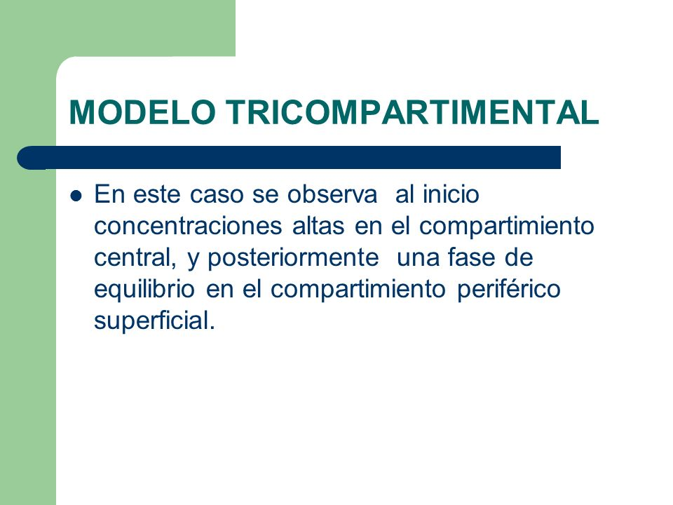 MODELO TRICOMPARTIMENTAL