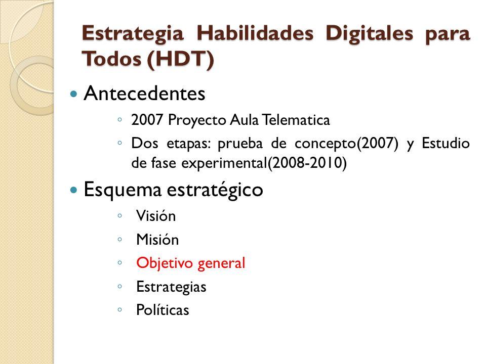 Estrategia Habilidades Digitales para Todos (HDT)