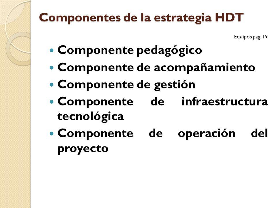 Componentes de la estrategia HDT