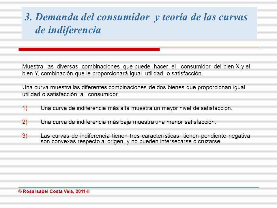 3. Demanda del consumidor y teoría de las curvas de indiferencia