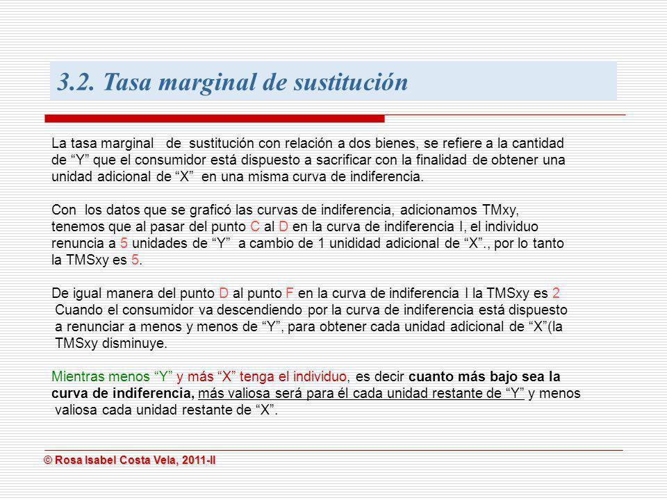 3.2. Tasa marginal de sustitución