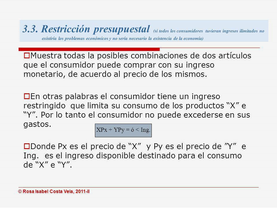 3.3. Restricción presupuestal (si todos los consumidores tuvieran ingresos ilimitados no
